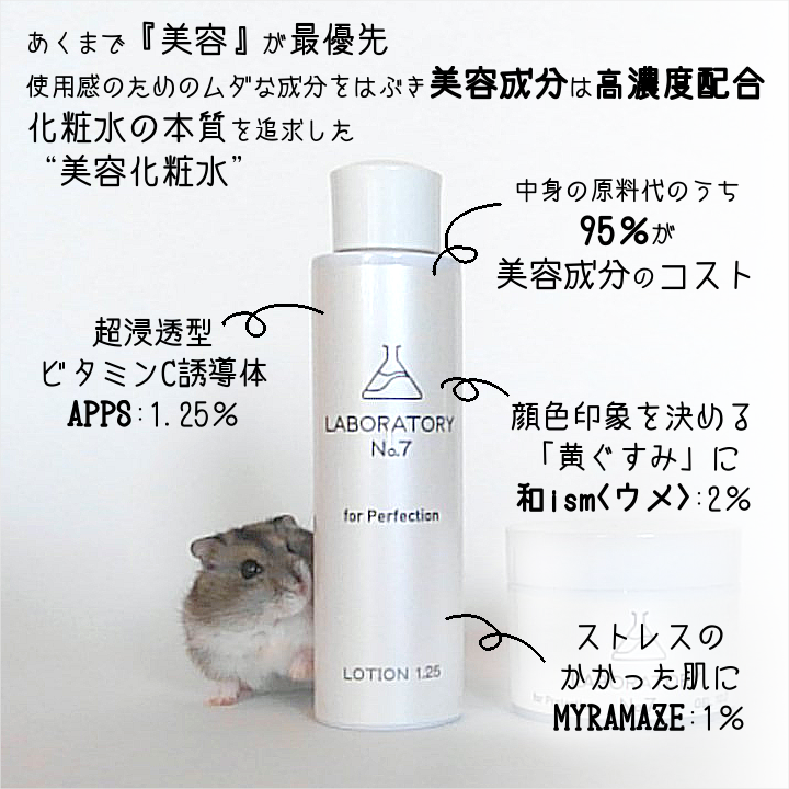 薬剤師の化粧水と寄り添うハムスター。化粧水の説明
